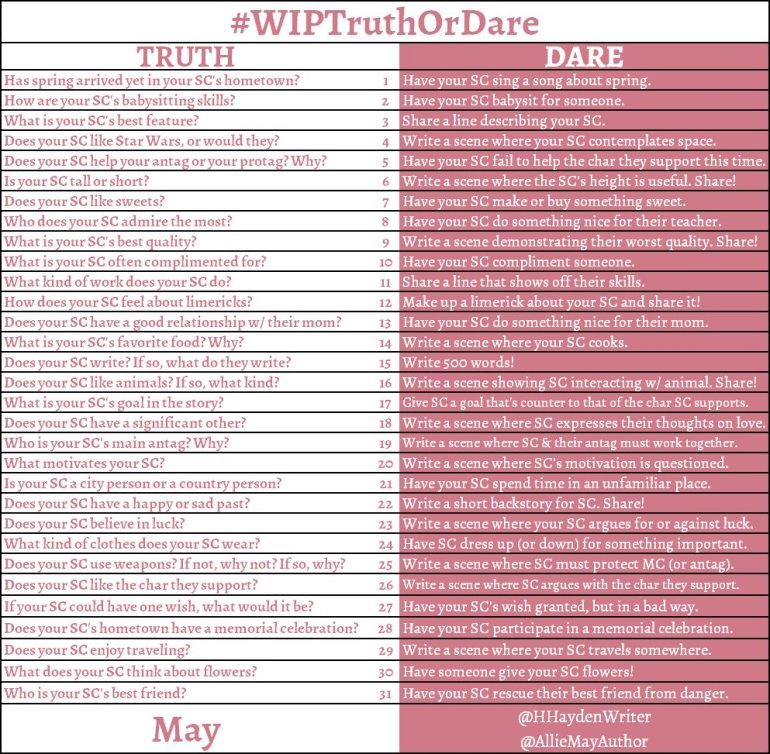 #WIPTruthOrDare - May