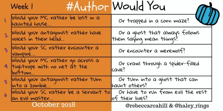 #AuthorWouldYou